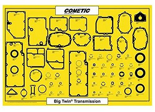 Cometic Gasket Display Board with Gaskets - Big Twin Transmission C9232F-KIT