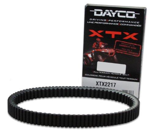 Dayco XTX2217 XTX Extreme Torque ATVUTV Drive Belt