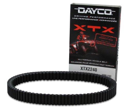 Dayco XTX2240 XTX Extreme Torque ATVUTV Drive Belt