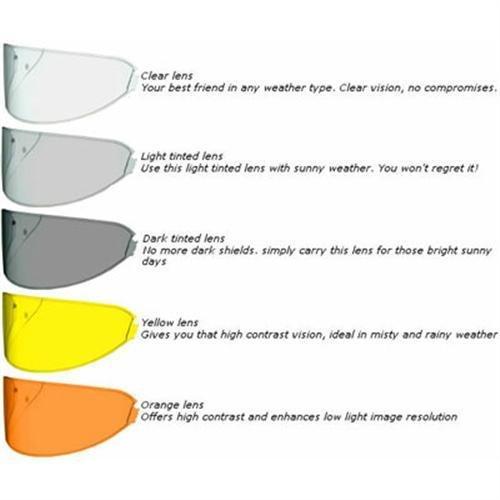 Arai Unisex Adult Pinlock Insert Max Brow Clear Faceshield for Corsair VVector-2RX-Q Helmets DKS095C