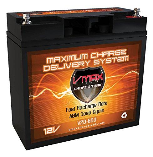 V20-600 Vmaxtanks Heavy Duty APC PRO1400 comp UPS replacement deep cycle battery AGM 20AH VMAX Battery size Half U1