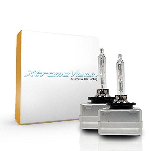 XtremeVision 2003-2004 Porsche Cayenne With Factory HID Replacement HID Light Bulb 6000K- D1C  D1S  D1R