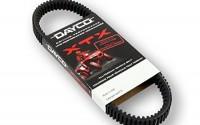 Dayco-XTX-Drive-Belt-for-Kawasaki-Mule-3010-Diesel-4x4-2004-2008-28.jpg